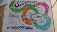 Make your own Sociological Research Board Game handout, coloured in