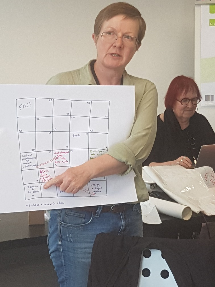 workshop 15 focus group snakes and ladders